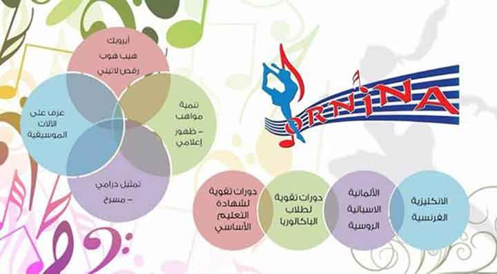 مركز الرضا - اورنينا - المؤسسة التعليمية المتكاملة  دمشق