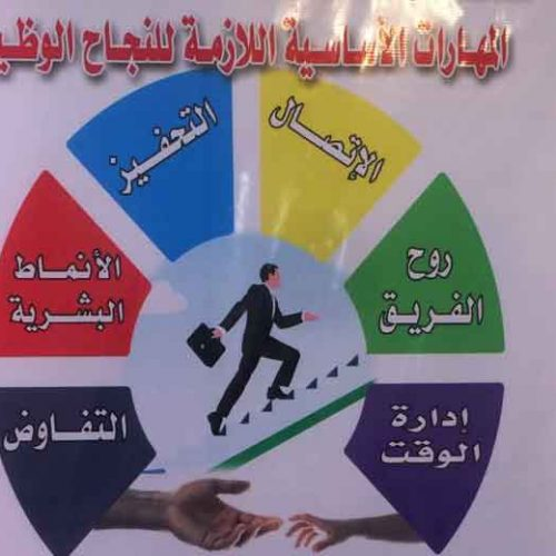 المركز الدولي للعلوم التجارية والماليه والادارية والمصرفيه في طرطوس